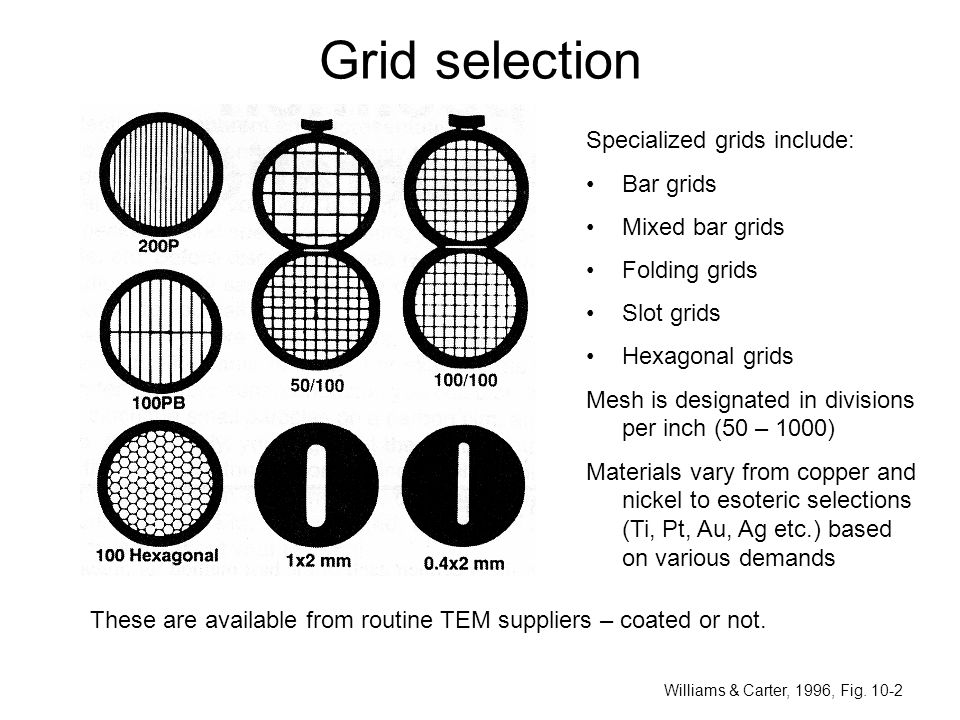 Grid selection Specialized grids include: Bar grids Mixed bar grids