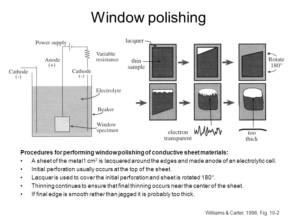 Window polishing Procedures for performing window polishing of conductive sheet materials: