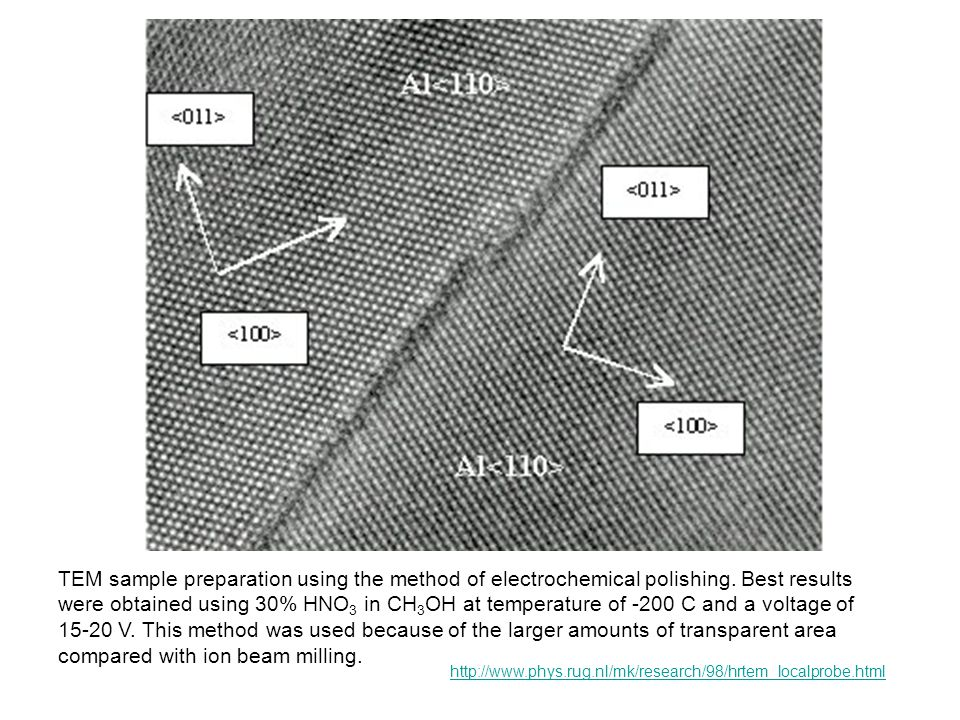 TEM sample preparation using the method of electrochemical polishing
