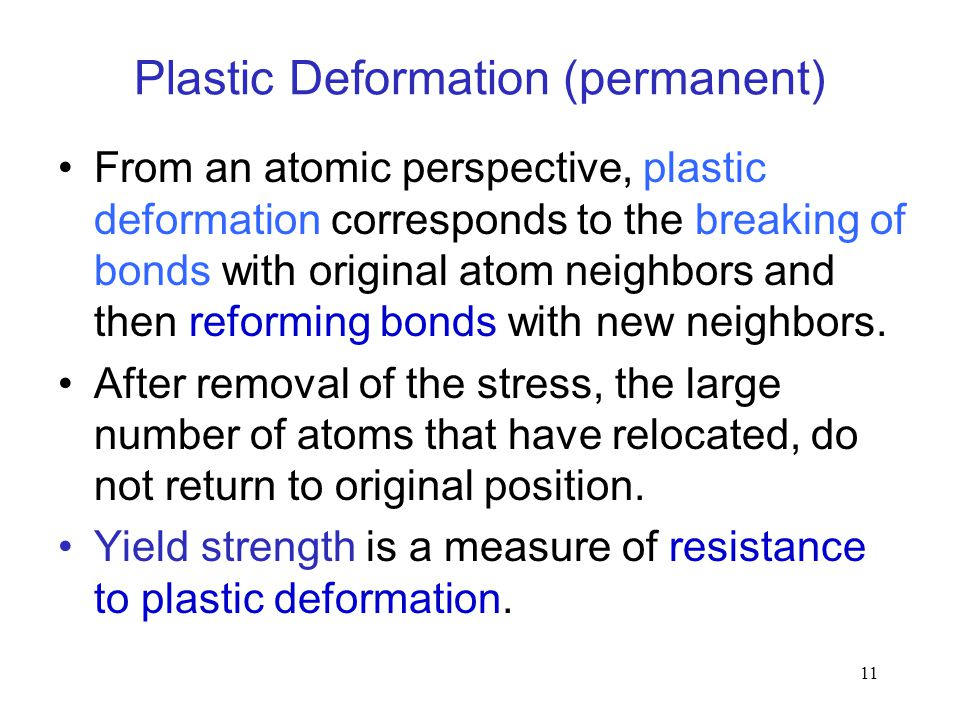 Plastic Deformation (permanent)