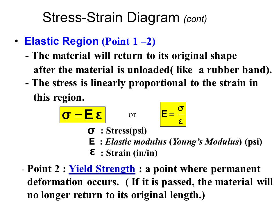 Stress-Strain Diagram (cont)