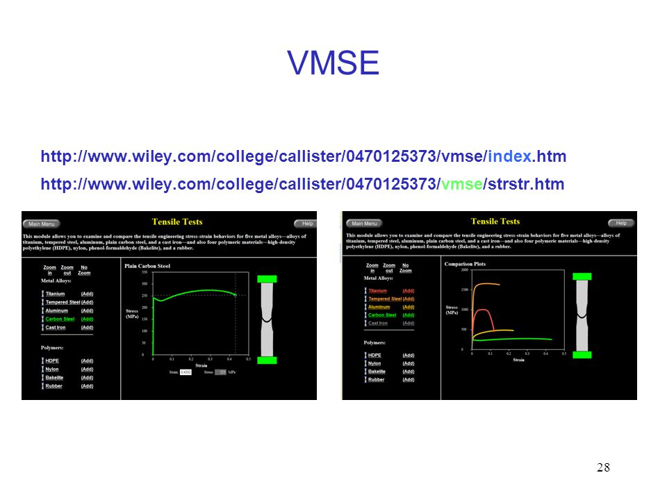 VMSE http://www.wiley.com/college/callister/0470125373/vmse/index.htm