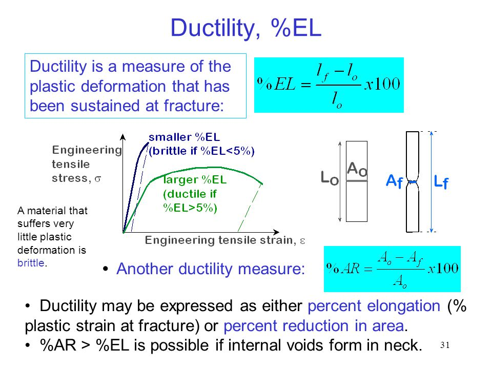 Ductility, %EL Ductility is a measure of the plastic deformation that has been sustained at fracture: