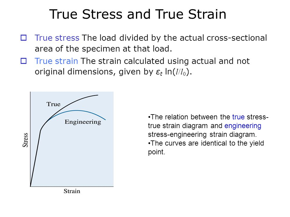 True Stress and True Strain