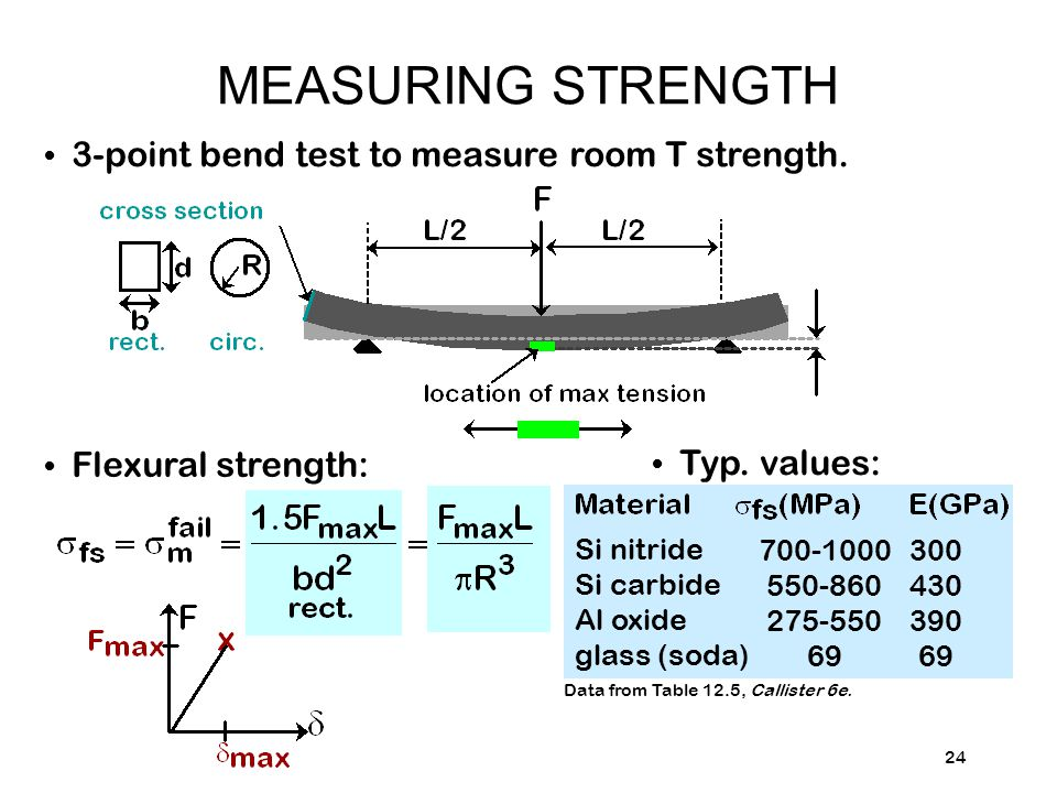 MEASURING STRENGTH • 3-point bend test to measure room T strength.