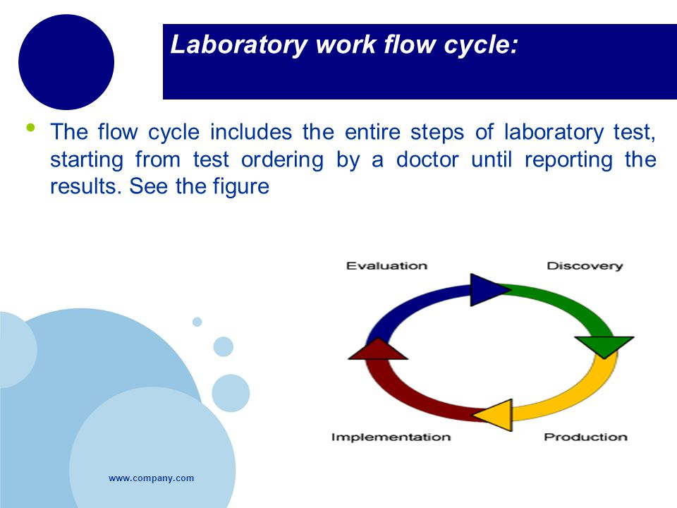 Laboratory work flow cycle: