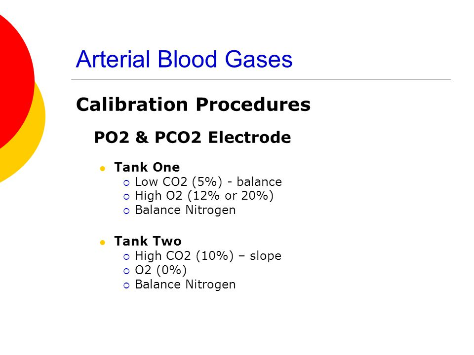 Arterial Blood Gases Calibration Procedures PO2 & PCO2 Electrode