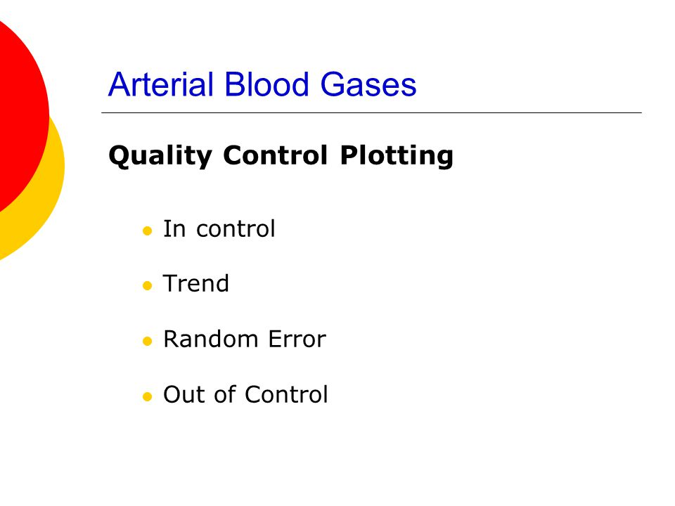 Arterial Blood Gases Quality Control Plotting In control Trend