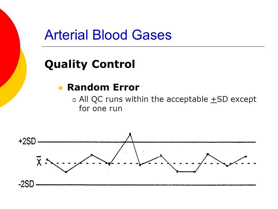 Arterial Blood Gases Quality Control Random Error