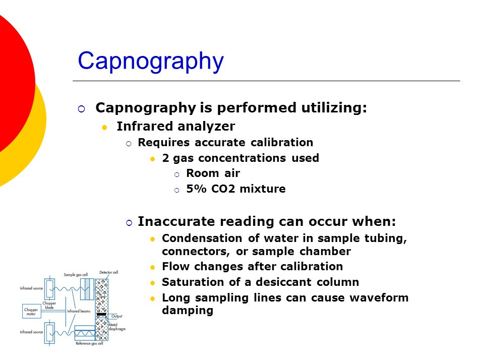 Capnography Capnography is performed utilizing: