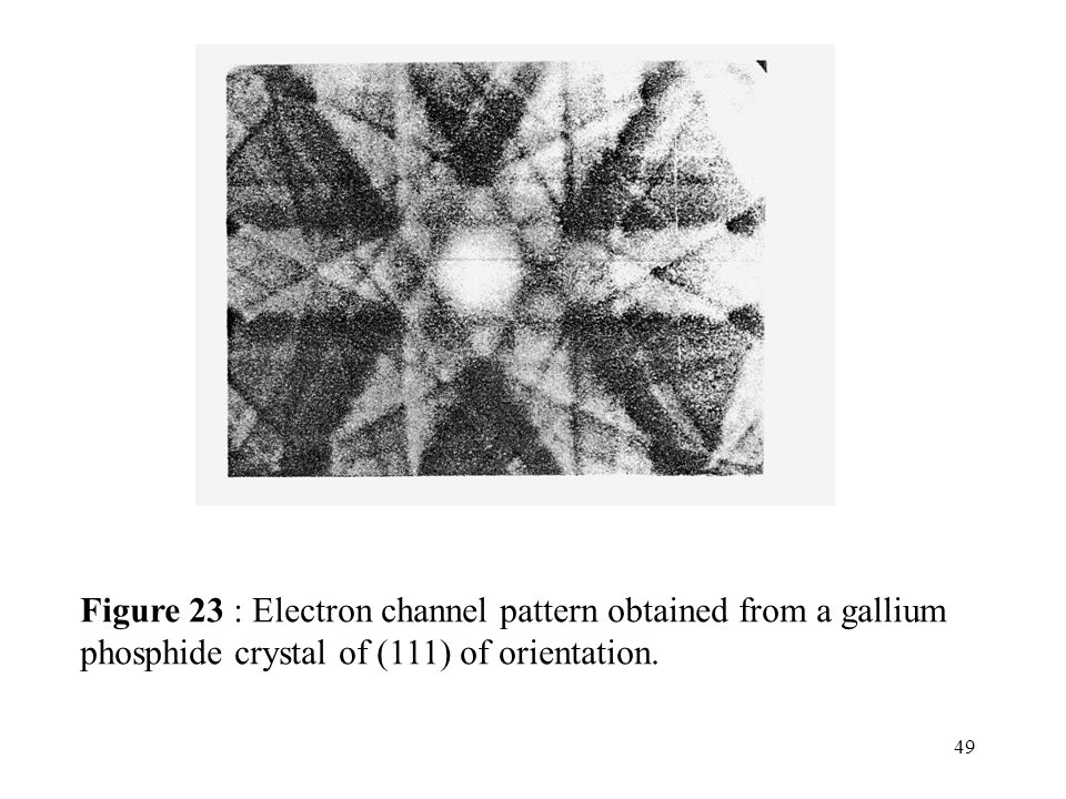 Figure 23 : Electron channel pattern obtained from a gallium