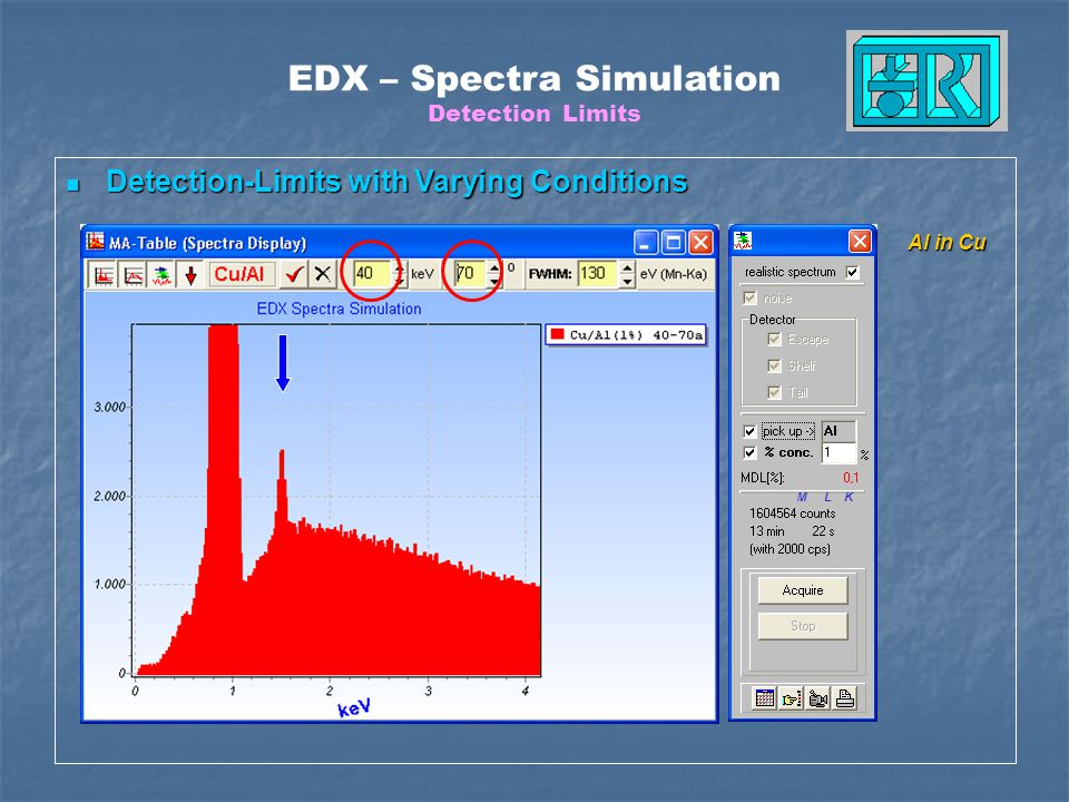 EDX – Spectra Simulation Detection Limits
