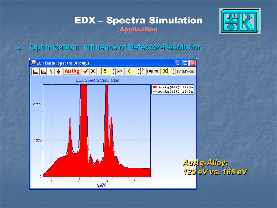 EDX – Spectra Simulation Application