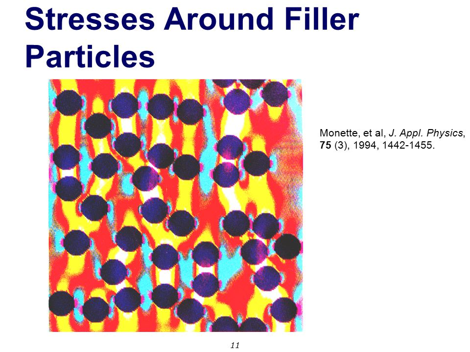Stresses Around Filler Particles