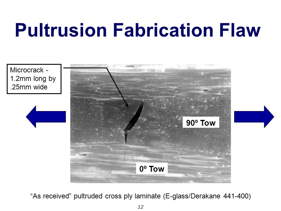 Pultrusion Fabrication Flaw