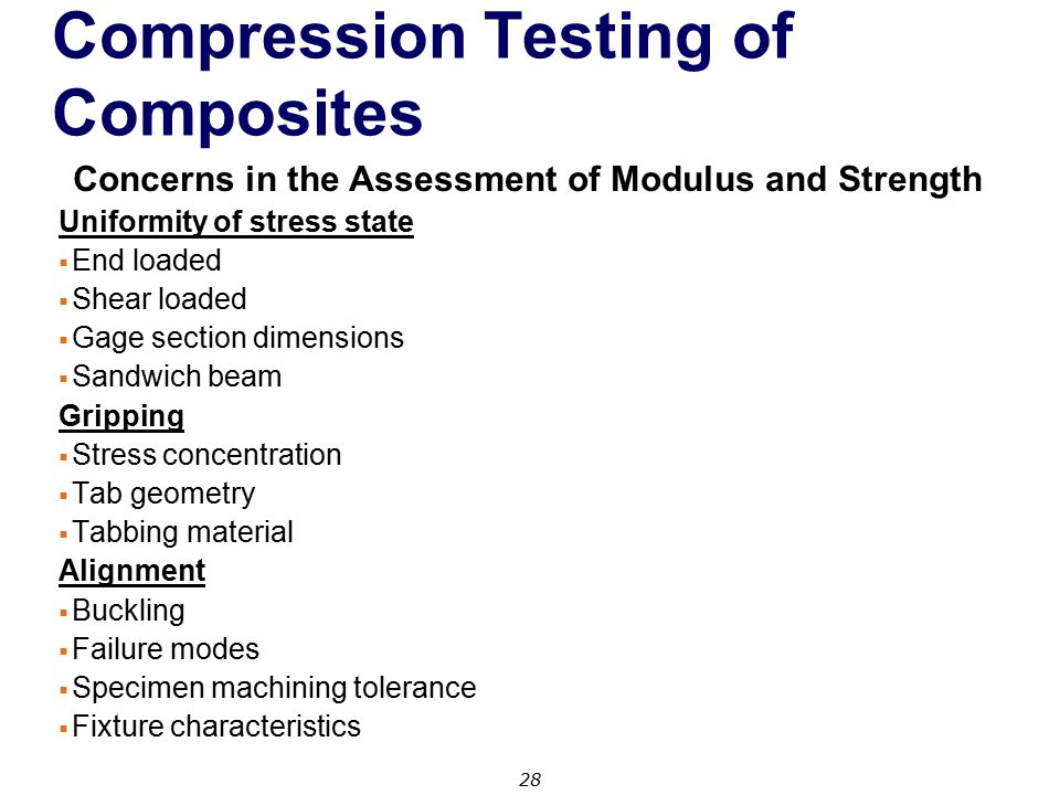 Compression Testing of Composites