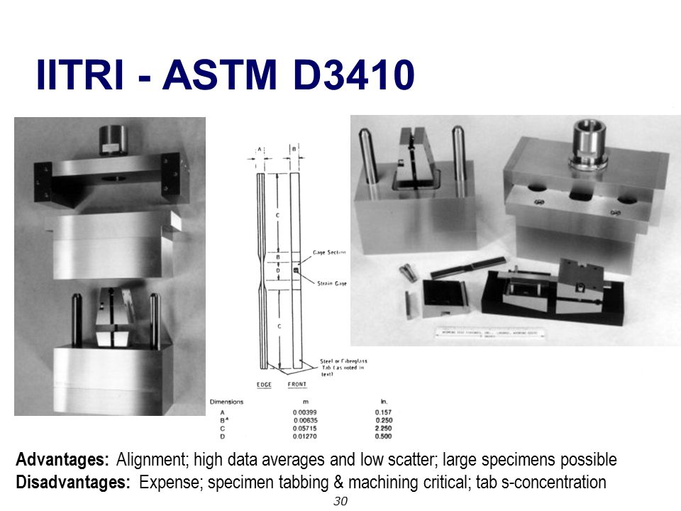 IITRI - ASTM D3410 Advantages: Alignment; high data averages and low scatter; large specimens possible.
