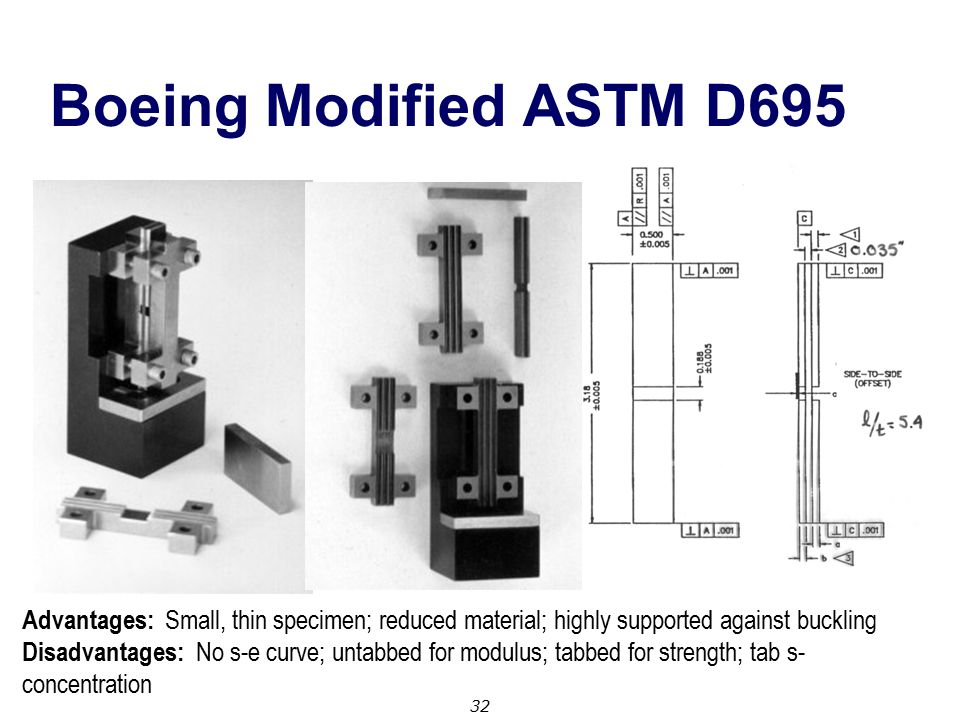 Boeing Modified ASTM D695 Advantages: Small, thin specimen; reduced material; highly supported against buckling.