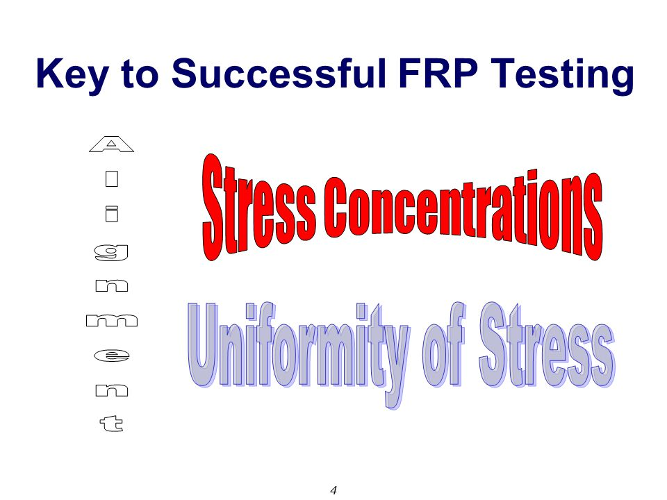 Key to Successful FRP Testing