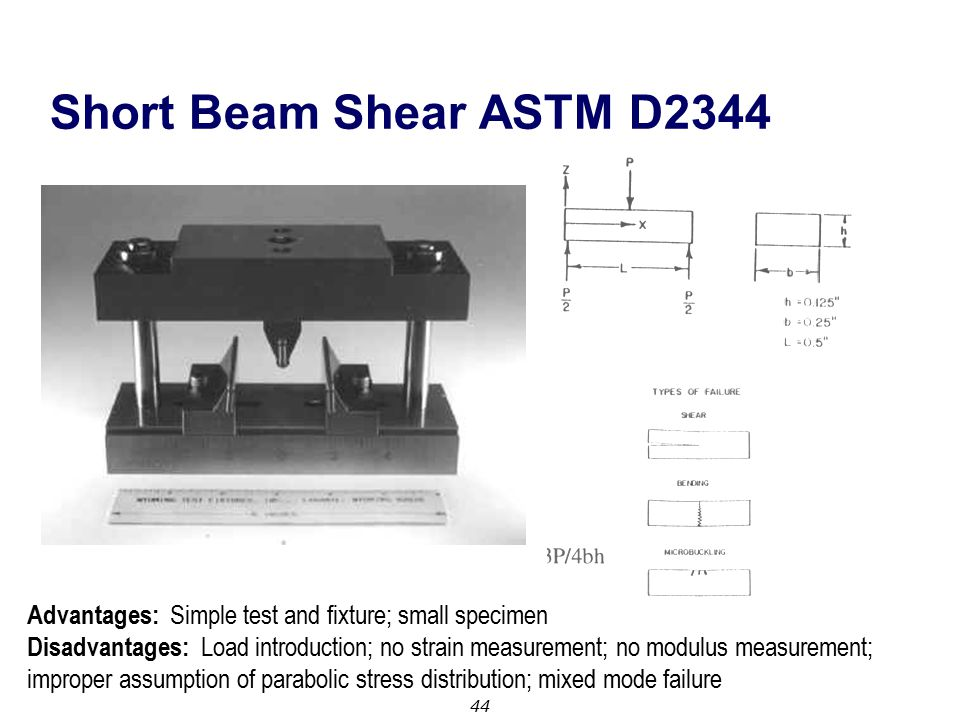 Short Beam Shear ASTM D2344 Advantages: Simple test and fixture; small specimen.