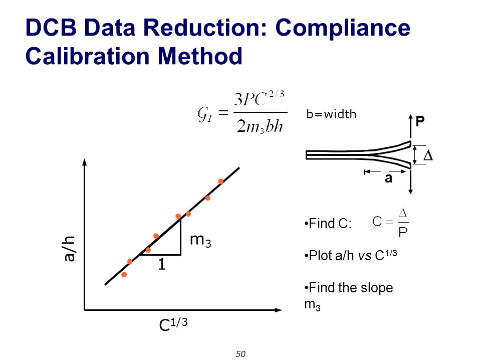 DCB Data Reduction: Compliance Calibration Method