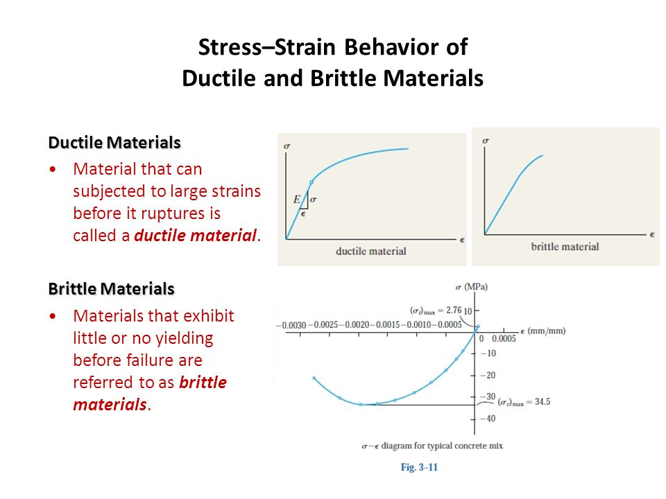 Stress–Strain Behavior of Ductile and Brittle Materials