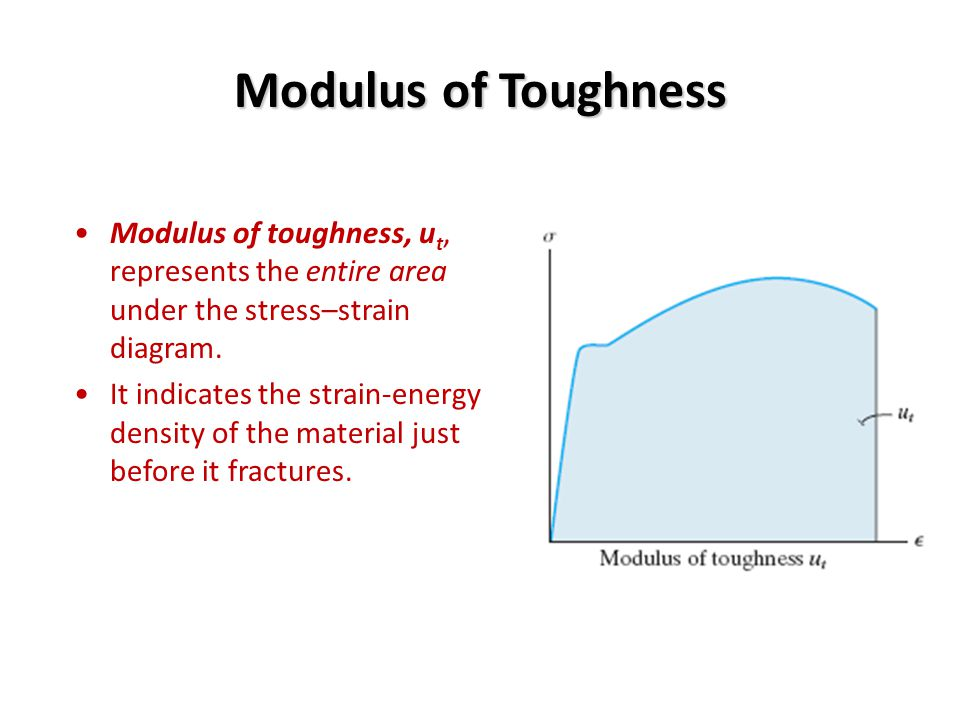 Modulus of Toughness Modulus of toughness, ut, represents the entire area under the stress–strain diagram.