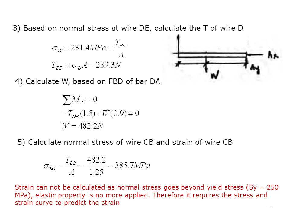 3) Based on normal stress at wire DE, calculate the T of wire D