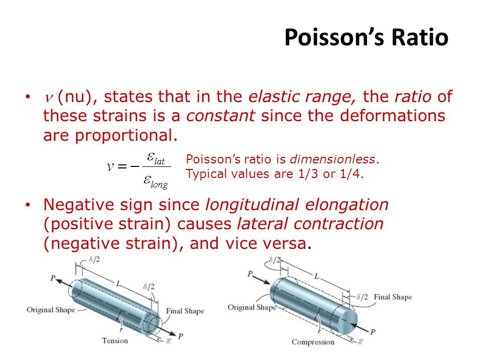Poisson's Ratio n (nu), states that in the elastic range, the ratio of these strains is a constant since the deformations are proportional.