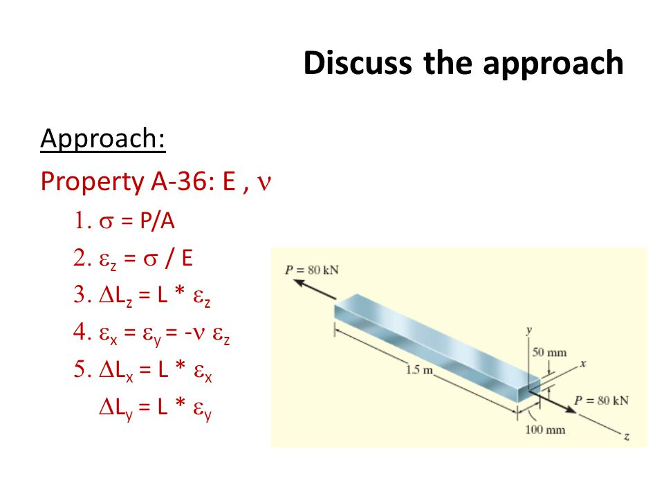 Discuss the approach Approach: Property A-36: E , n 1. s = P/A