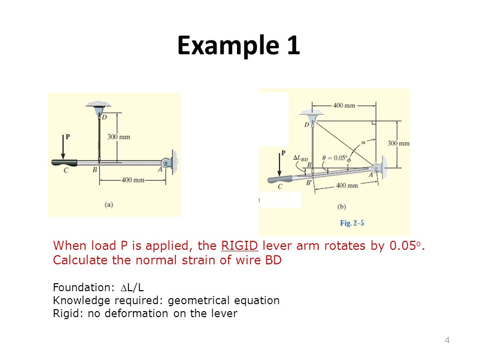 Example 1 When load P is applied, the RIGID lever arm rotates by 0.05o. Calculate the normal strain of wire BD.