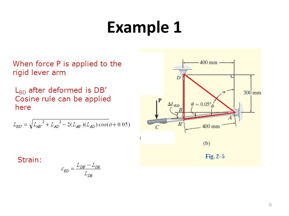 Example 1 When force P is applied to the rigid lever arm