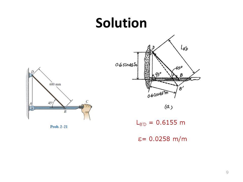 Solution LB'D = 0.6155 m e= 0.0258 m/m