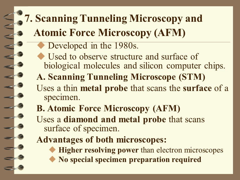 7. Scanning Tunneling Microscopy and Atomic Force Microscopy (AFM)