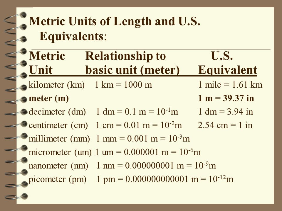 Metric Units of Length and U.S. Equivalents: