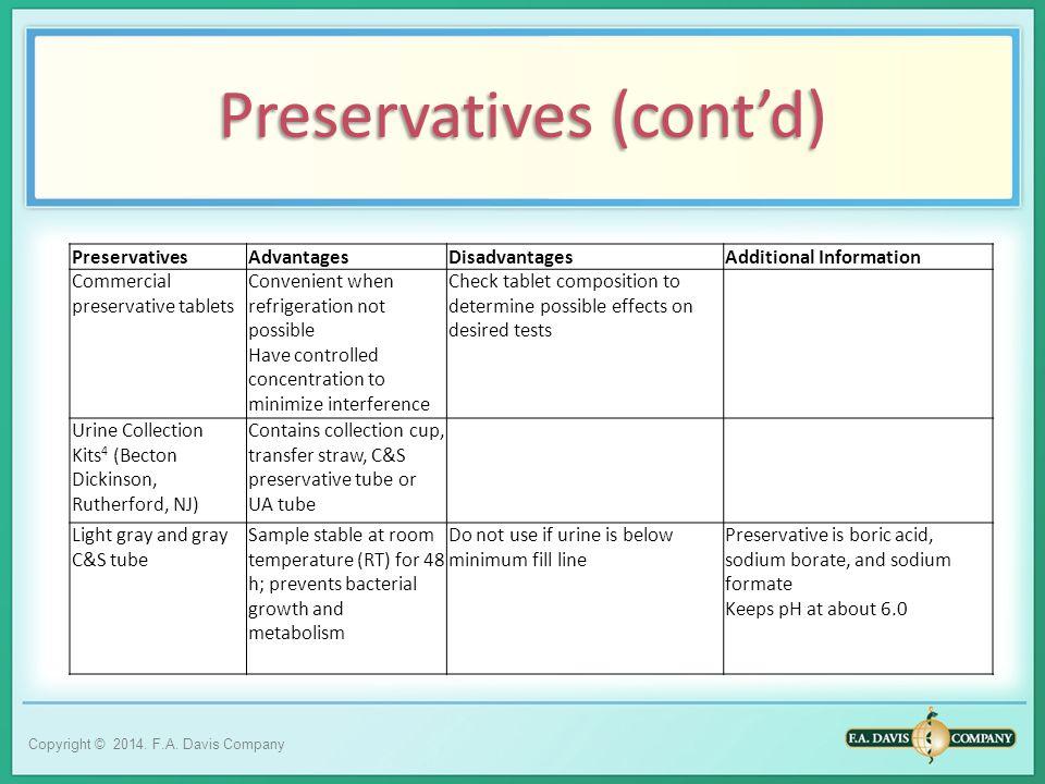 Preservatives (cont'd)