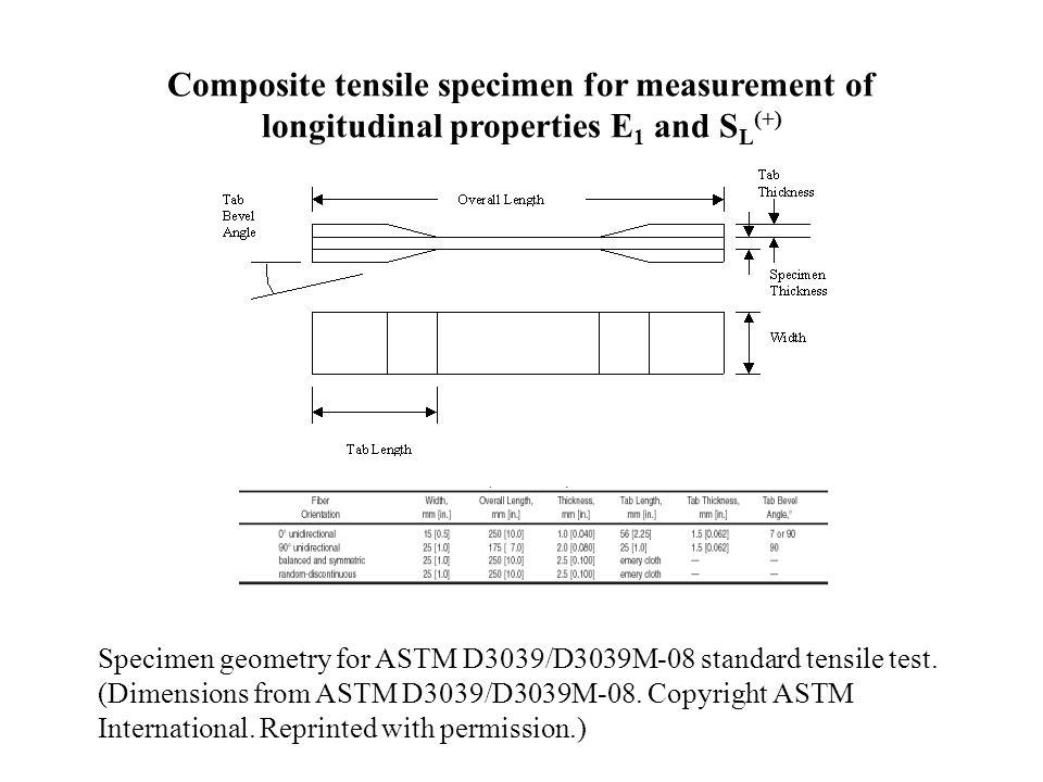 Composite tensile specimen for measurement of longitudinal properties E1 and SL(+)