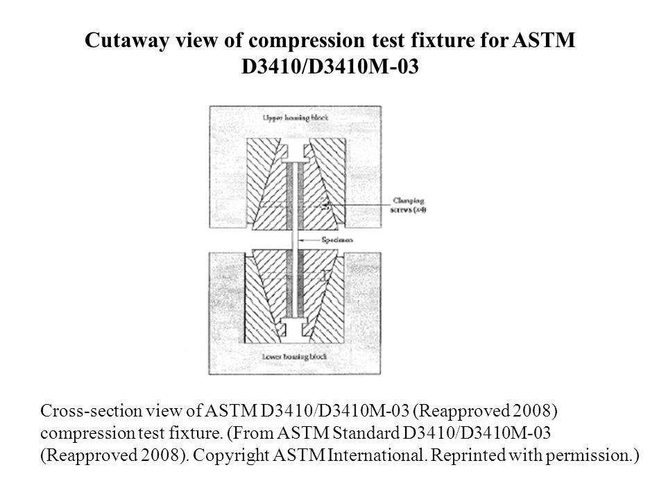Cutaway view of compression test fixture for ASTM D3410/D3410M-03