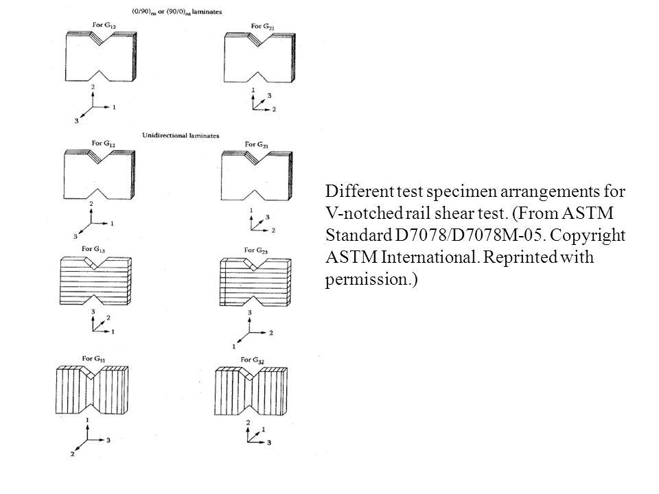 Different test specimen arrangements for