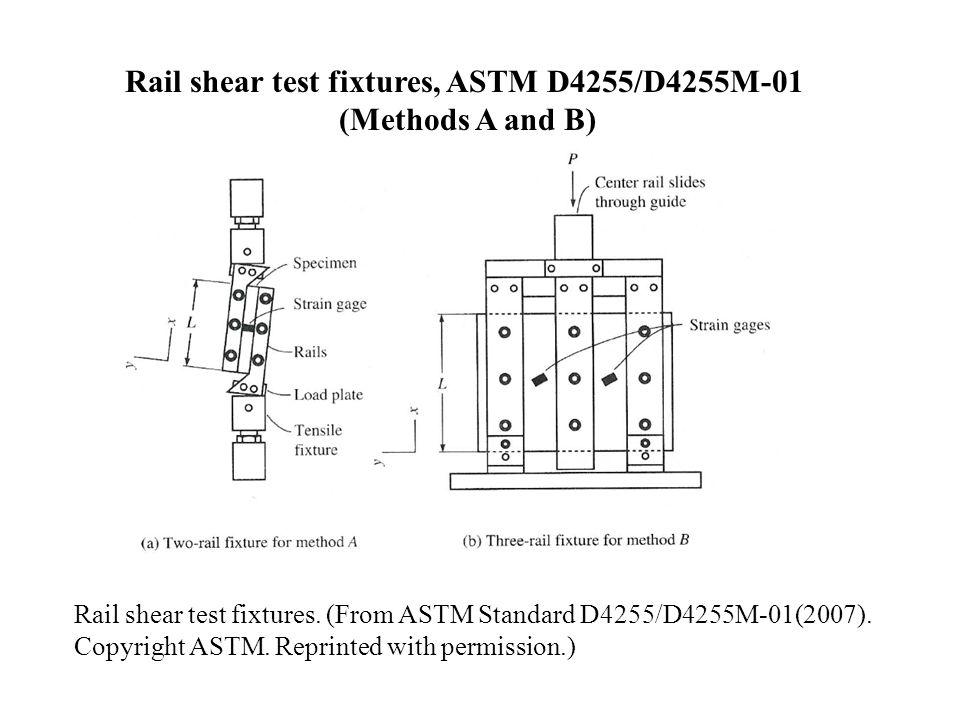 Rail shear test fixtures, ASTM D4255/D4255M-01