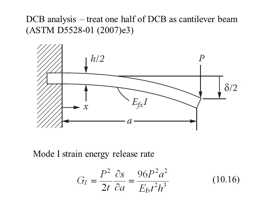 DCB analysis – treat one half of DCB as cantilever beam