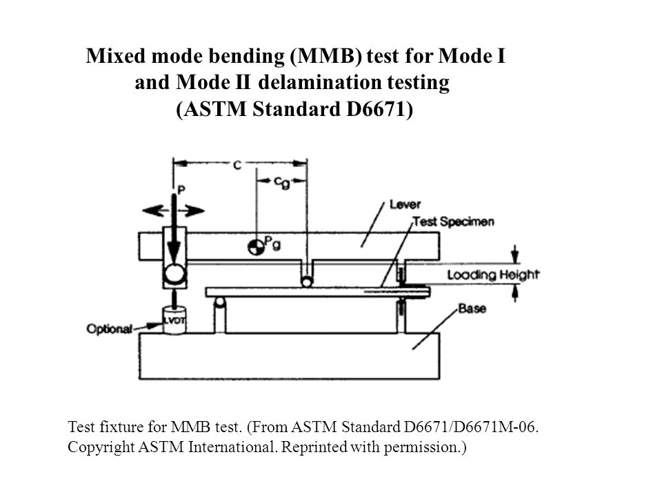 Mixed mode bending (MMB) test for Mode I