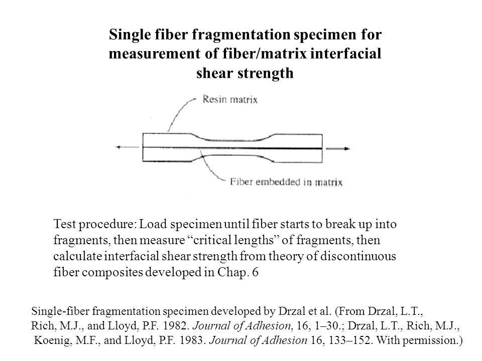 Single fiber fragmentation specimen for measurement of fiber/matrix interfacial