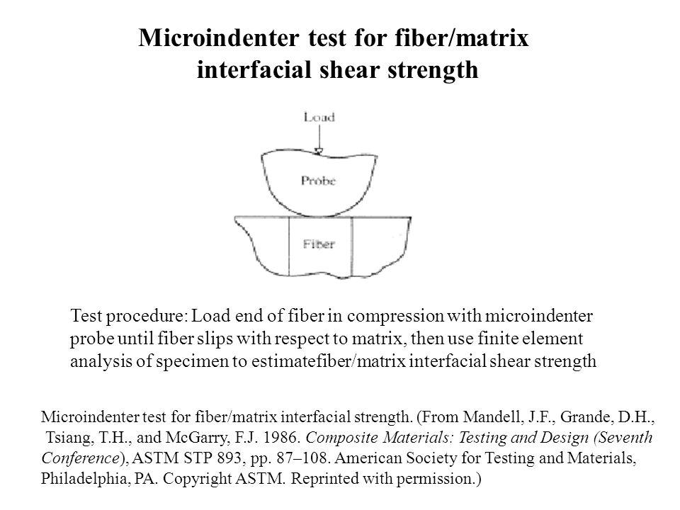 Microindenter test for fiber/matrix interfacial shear strength