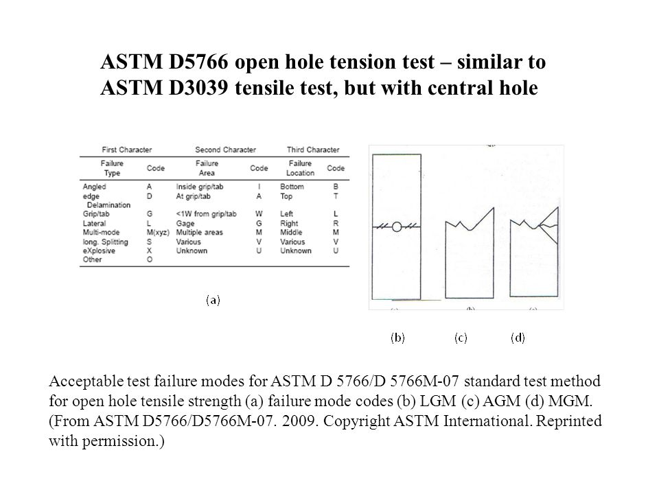 ASTM D5766 open hole tension test – similar to