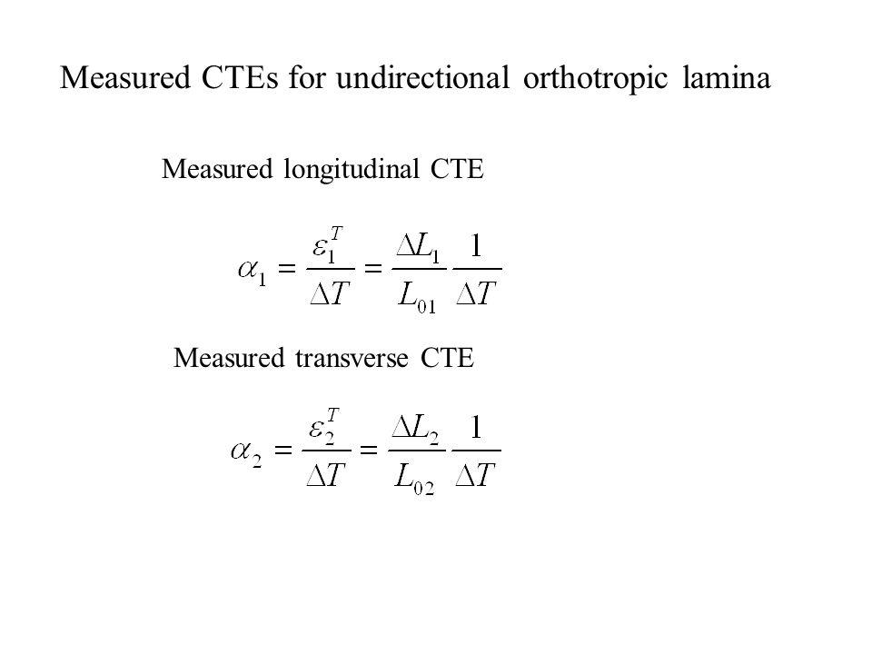 Measured CTEs for undirectional orthotropic lamina