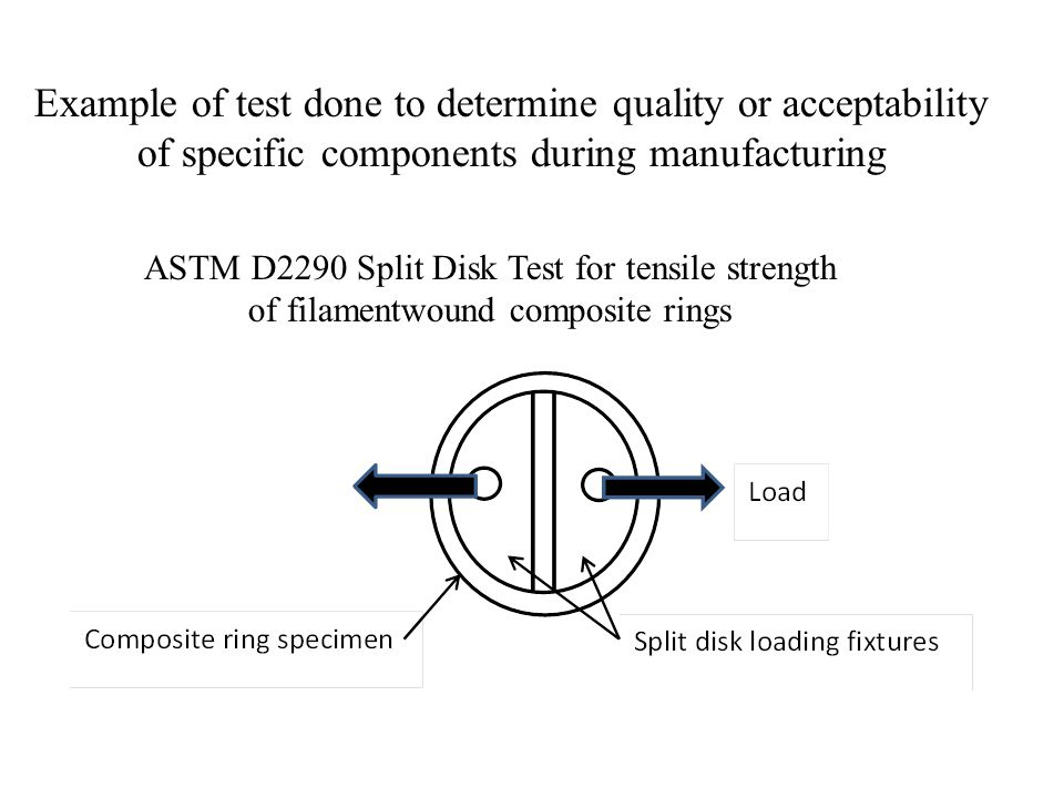 Example of test done to determine quality or acceptability