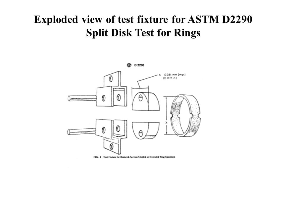 Exploded view of test fixture for ASTM D2290 Split Disk Test for Rings