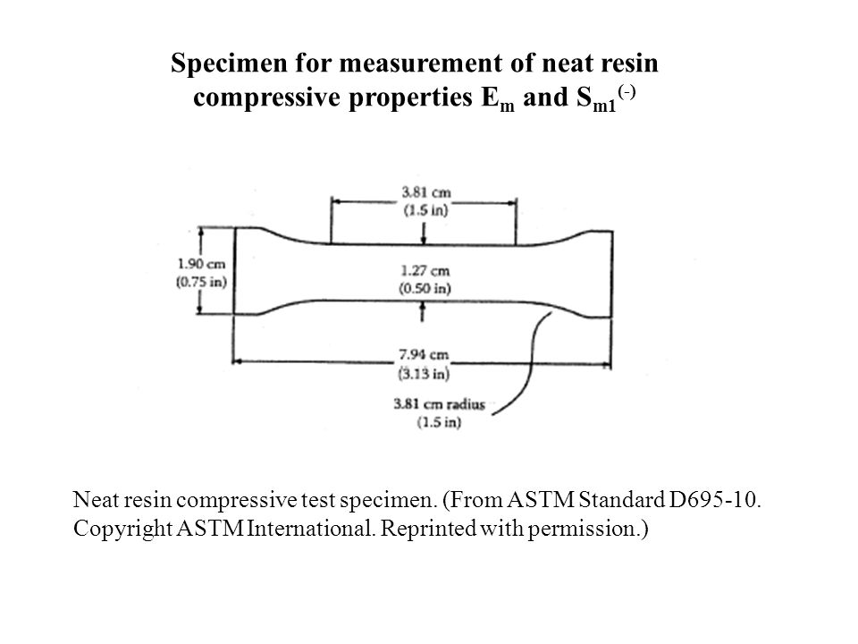 Specimen for measurement of neat resin compressive properties Em and Sm1(-)