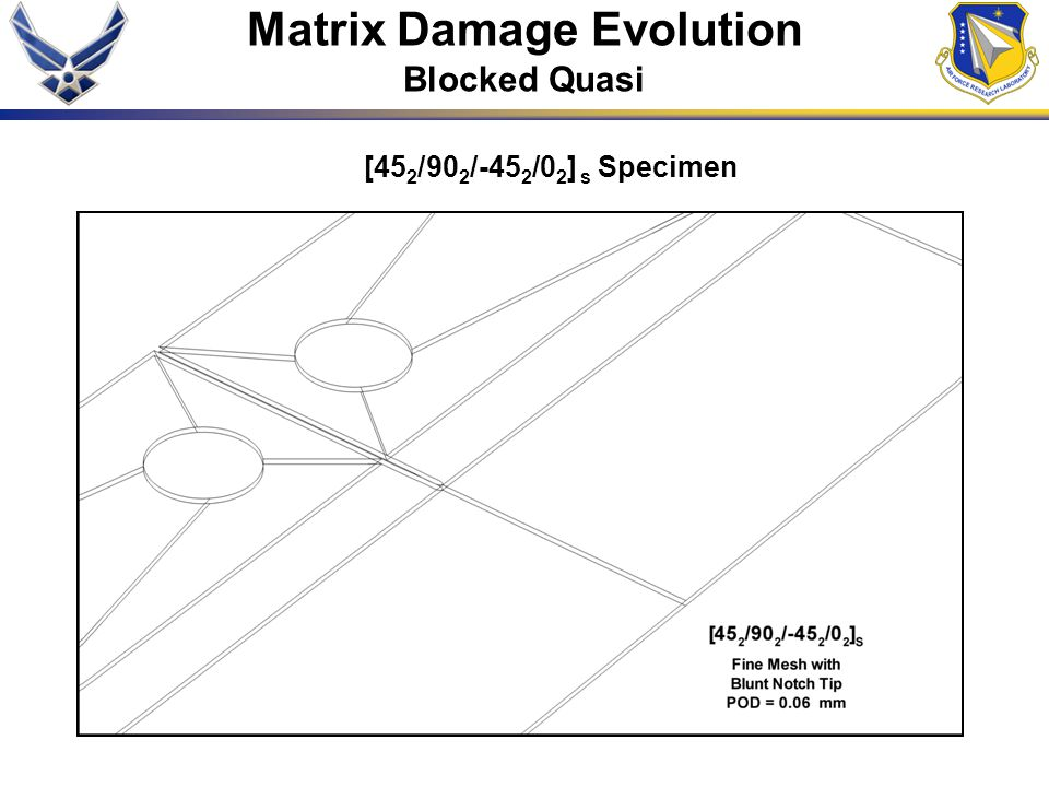 Matrix Damage Evolution